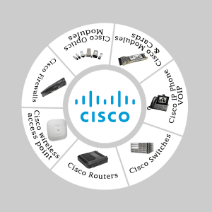 Cisco products and serviecs